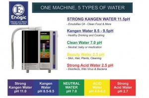 Distributor mesin kangen water oku selatan,distributor mesin kangen water palembang,kange water oku selatan,kangen water palembang,kangen water baturaja,sumatera selatan