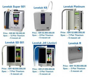 distributor kangen water lampung,distributor mesin kangen water lampung